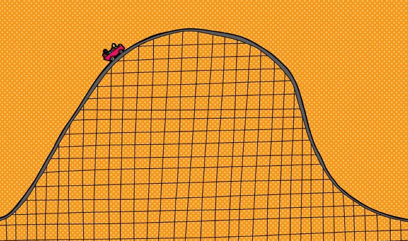 Corporate Entrepreneurship Roller Coaster