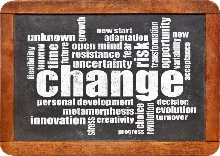 Resistance to Change the #1 Challenge