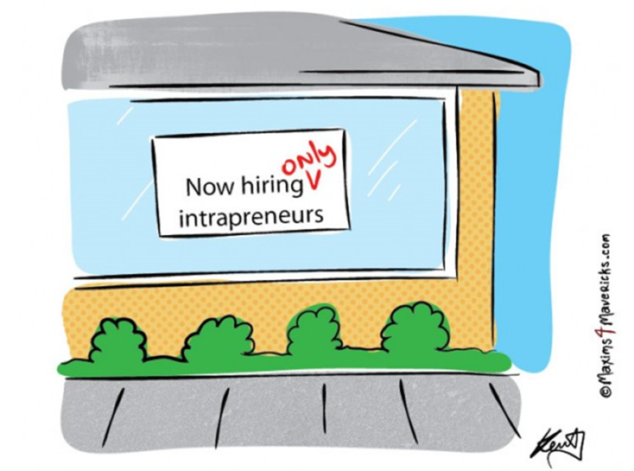 Intrapreneurs: Product or Service